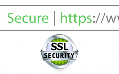 Convert Your WordPress Website to Use SSL and https://